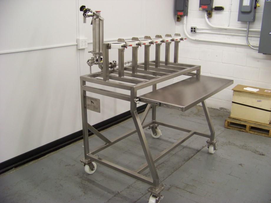 ESC Custom Process Cart